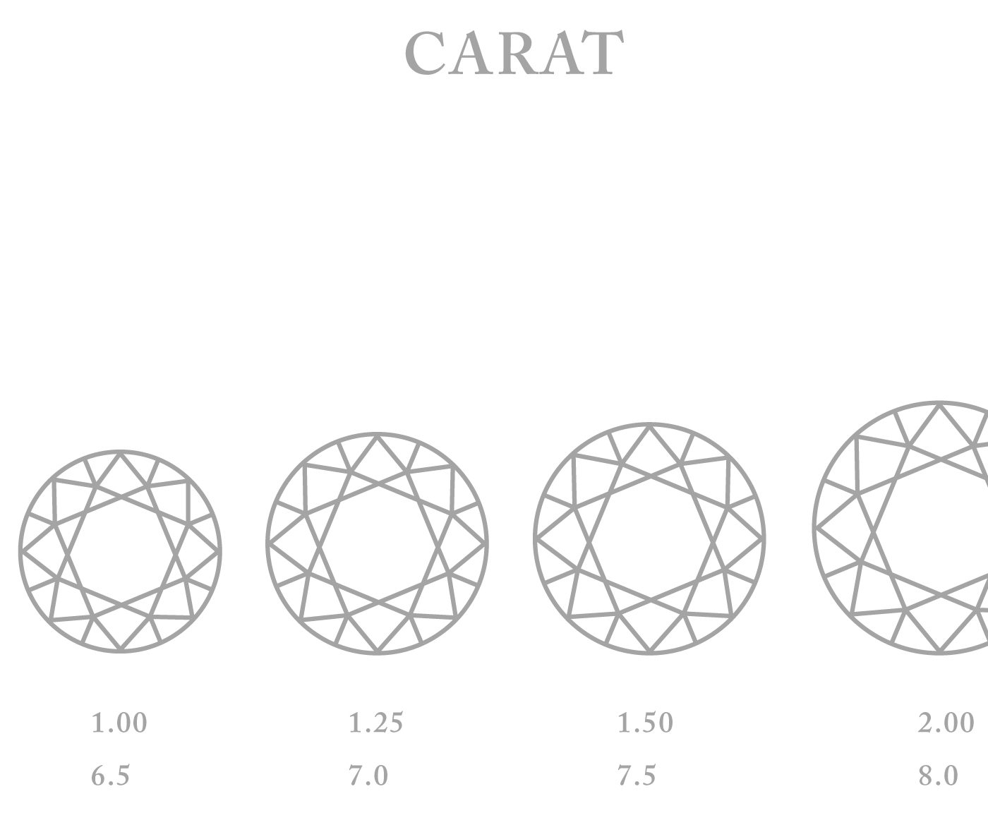 Diamond-Carat_weight-chart_Galeries-du-Diamant