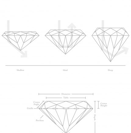 Ideal-Diamond-Cut_chart_Galeries-du-Diamant