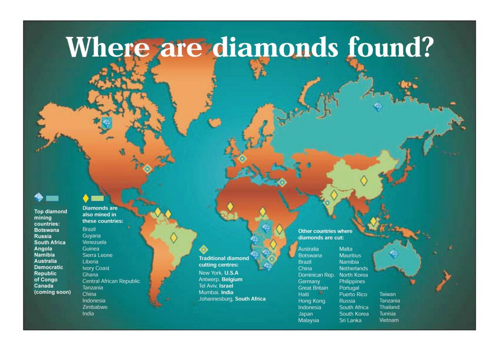 Countries producing diamonds